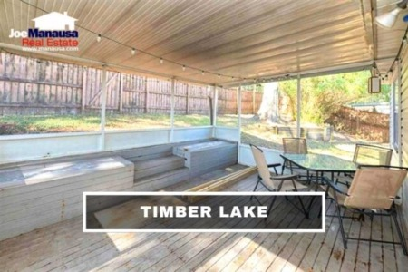 Timber Lake Listings & Home Sales Report August 2021