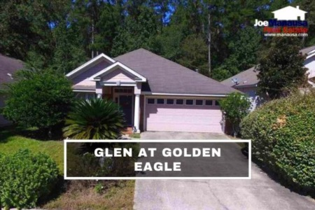 The Glen At Golden Eagle Housing Report August 2021