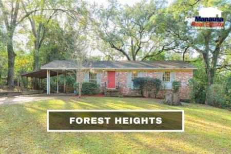 Forest Heights Listings & Housing Report September 2021