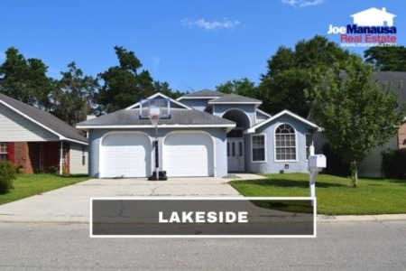 Lakeside Listings And Real Estate Report September 2021