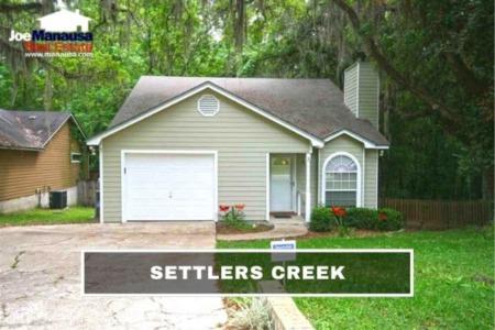 Settlers Creek Listings And Housing Report September 2021