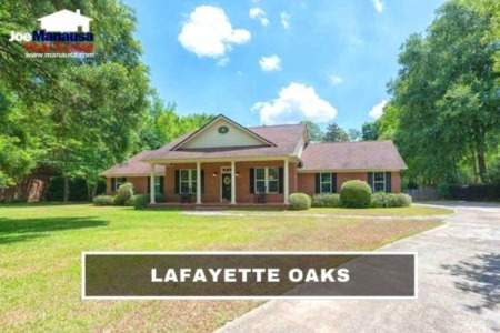 Lafayette Oaks Listings And Housing Report October 2021