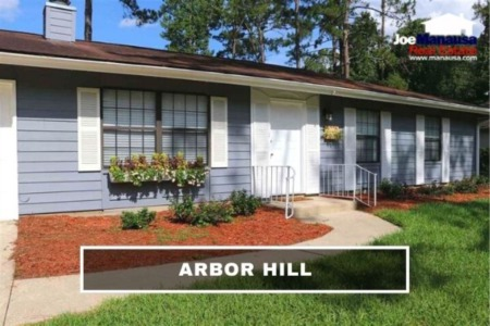 Arbor Hill Listings and Home Sales Report October 2021