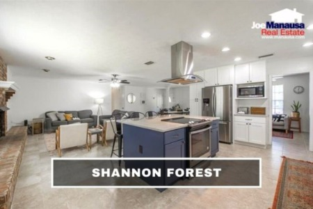Shannon Forest Listings And Real Estate Report October 2021