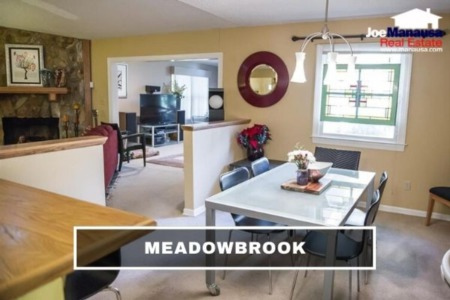 Meadowbrook Listings And Housing Report October 2021