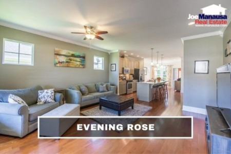 Evening Rose Listings And Housing Report October 2021