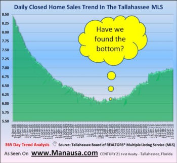 Home Sales Continue Growth March 17, 2010