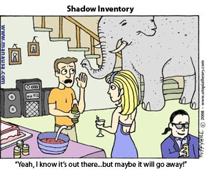 Ignoring The Shadow Inventory Will Not Make It Go Away