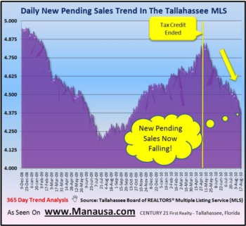 Spinning The Existing-Home Sales Report