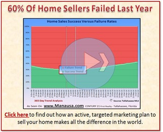 Home Sellers Must Visit The Real Estate Office