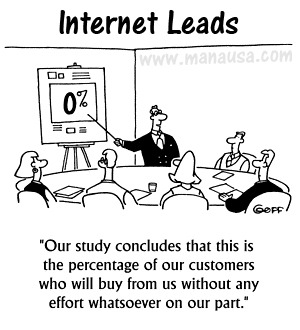Are You A Real Estate Lead?