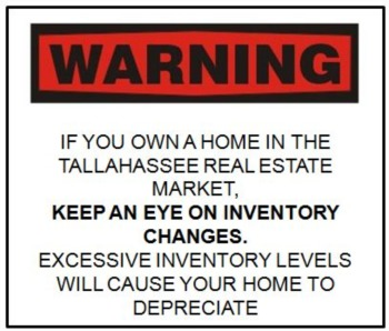 See The Warning Signs In Real Estate