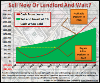 How To Decide Whether To Lease Or Sell A Luxury Home
