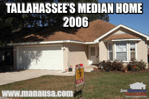 What Median Homes In Tallahassee Looked Like Over The Past 10 Years
