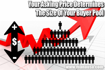 The ONE Time A Higher Asking Price Makes Sense When Selling A Home