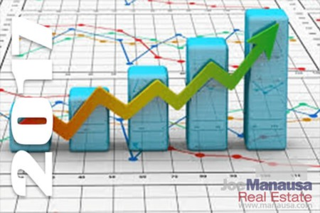 FORECAST: What To Expect Next In The Tallahassee Real Estate Market