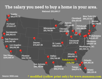 The Salary You Must Earn To Buy A House In Tallahassee