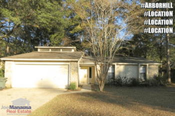 Arbor Hill Listings And Housing Report December 2016