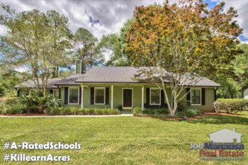 Killearn Acres Listings And Home Sales Report May 2017
