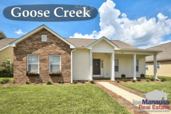 Goose Creek Listings & Home Sales Report August 2017