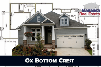 Ox Bottom Crest Listings & Home Sales Report September 2017