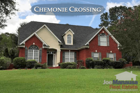 Chemonie Crossing Listings And Sales Report September 2017