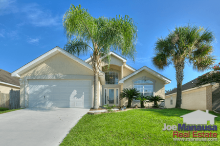 Piney Z Listings and Home Sales Report October 2017