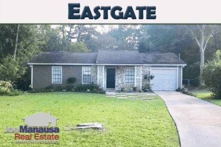 Eastgate Listings And Real Estate Sales Report October 2017