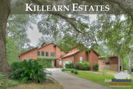 Killearn Estates Listings & Home Sales Report November 2017