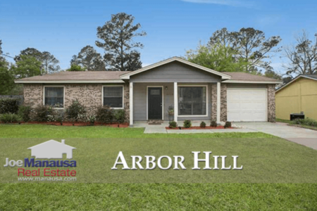 Arbor Hill Listings And Real Estate Sales Report December 2017