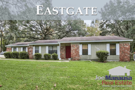Eastgate Listings And Housing Report January 2018