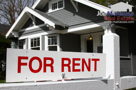 How To Build A Rental Property Portfolio In Tallahassee