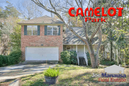 Camelot Park Listings And Home Sales Report January 2018