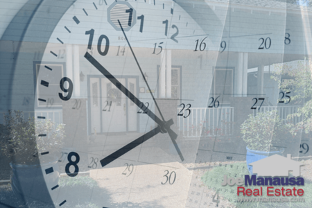 How Long Does It Take A Real Estate Contract To Close?