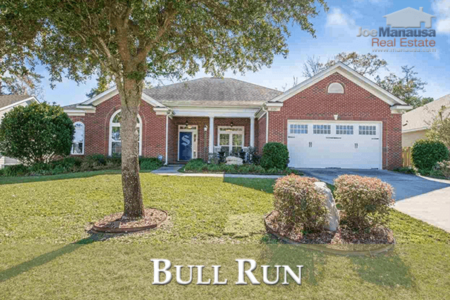 Bull Run Listings And Housing Report For February 2018