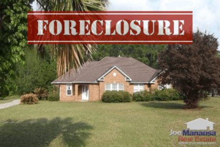 Inventory Of Foreclosed Homes In Tallahassee Is Declining