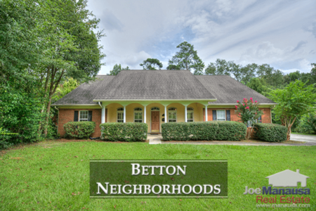 Betton Home Listings & Real Estate Report February 2018