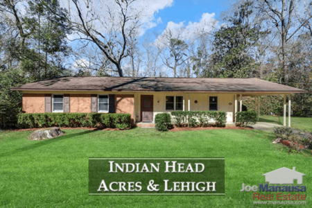 Indian Head Acres And Lehigh Home Listings And Sales Report March 2018