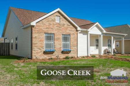 Goose Creek Homes For Sale And Sales Report March 2018