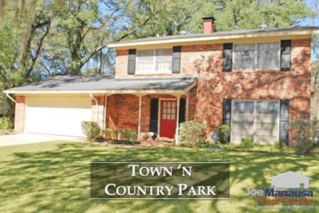 Town N Country Park Home Listings & Sales Report March 2018