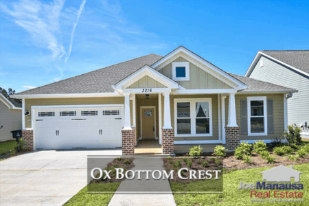 Ox Bottom Crest New Construction Listings & Sales Report March 2018