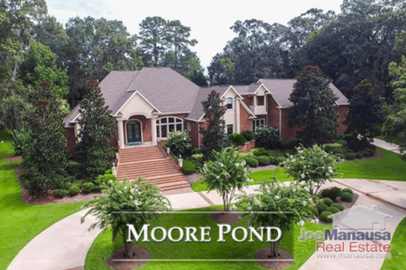 Moore Pond Listings And Housing Report April 2018