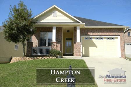 Hampton Creek Listings And Housing Report April 2018