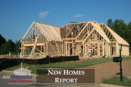 New Home Construction Sales Dwindle To 28+ Year Low