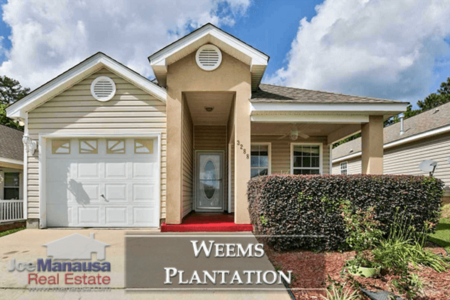 Weems Plantation Listings And Home Sales Report May 2018