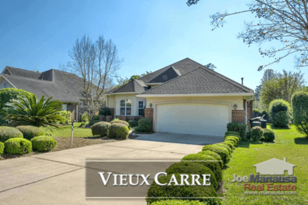 Vieux Carre Listings & Housing Report June 2018