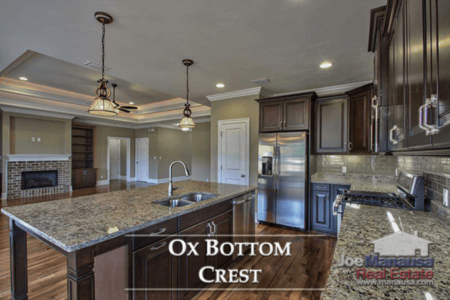 Ox Bottom Crest Listings & Home Sales Report June 2018
