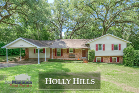 Holly Hills Listings and Home Sales Report June 2018
