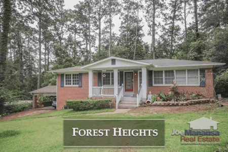 Forest Heights Listings And Housing Report July 2018