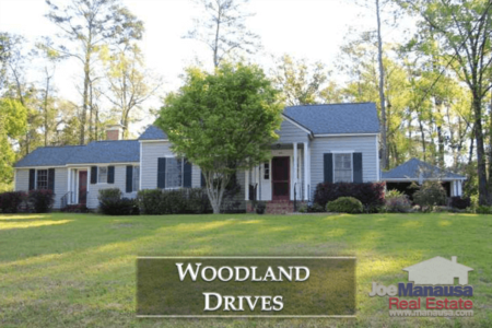 Woodland Drives Listings And Realty Report August 2018